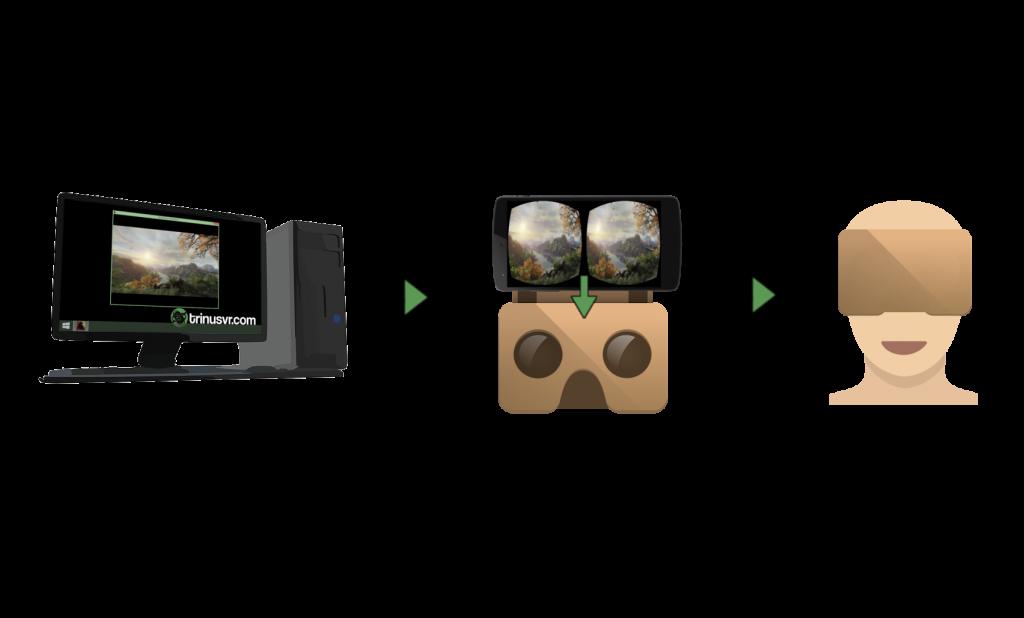 Juega En Tu Pc Con Realidad Virtual Con Trinus Y Google Cardboard